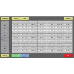 Polycom napájecí adaptér pro VVX 101, 201