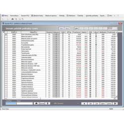 Polycom napájecí adaptér pro VVX 300, 310, 400, 410