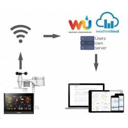EWA BALLISTA dřevěný skládací model