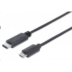 TRUST sada XIMO, bezdrátová klávesnice + myš, CZ/SK