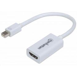 LENOVO napájecí adaptér ThinkPad 170W AC Adapter - určeno pro řady ThinkPad W520, W530